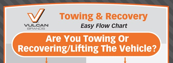 Choose Your Towing or Recovery Solution
